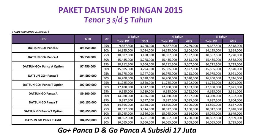 Harga Mobil Datsun Terbaru Juli 2015